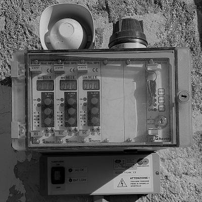 NH3 gas monitor